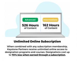 Subscription Bundle Hours